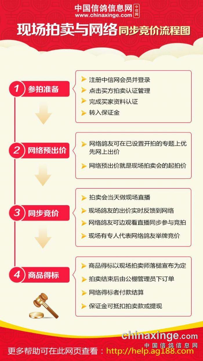 宁夏黄河公棚现场拍卖与网络同步竞价流程简介